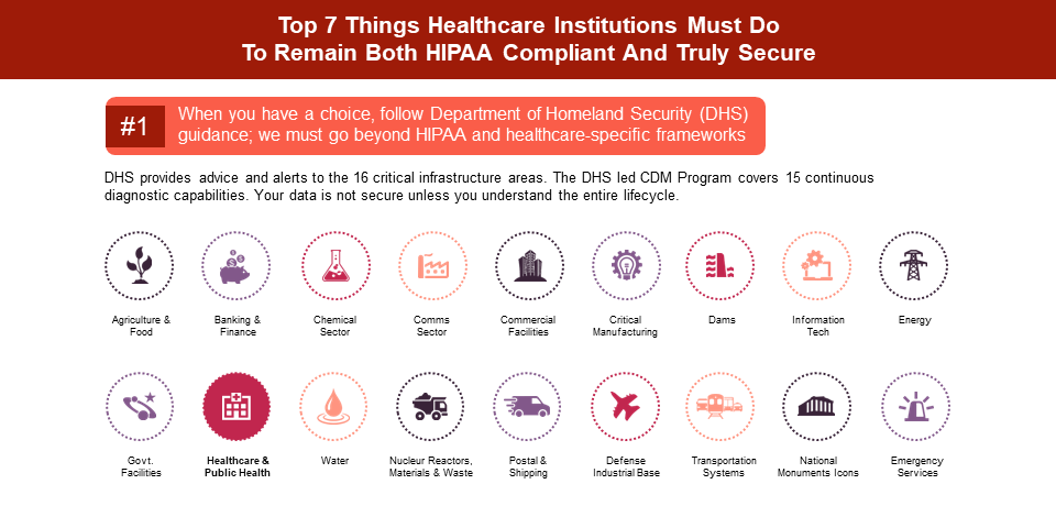 Top 7 Things Healthcare Institutions Must Do to Remain Both HIPAA Compliant and Truly Secure