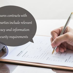 Ensure contracts with third parties include relevant privacy and information security requirements