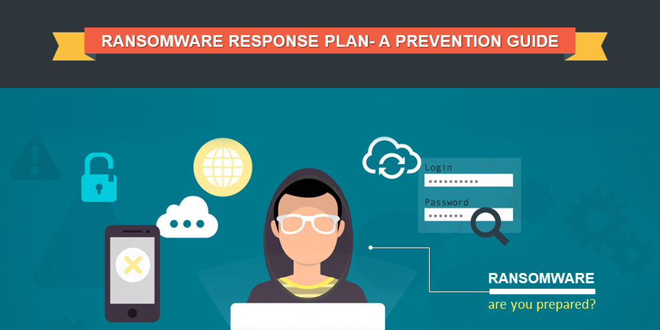 Ransomware Response Plan A Prevention Guide