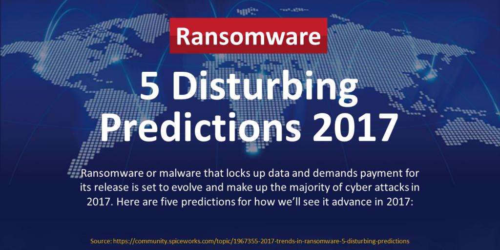 Ransomware Predictions