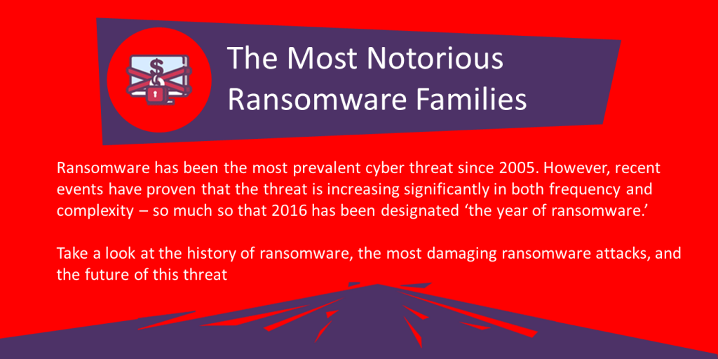The Most Notorious Ransomware Families
