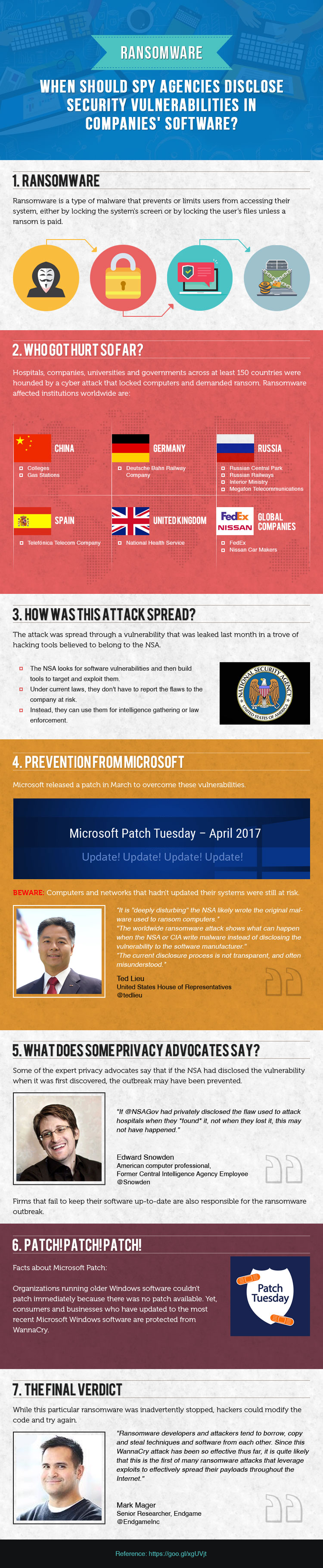 Cyber Security - Vulnerabilities and Ransomware