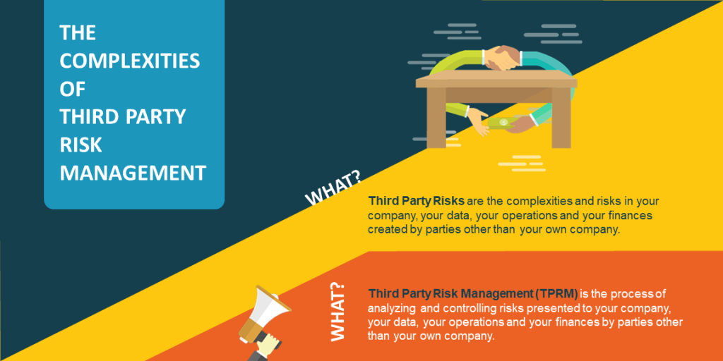 The Complexities of Third Party Risk Management