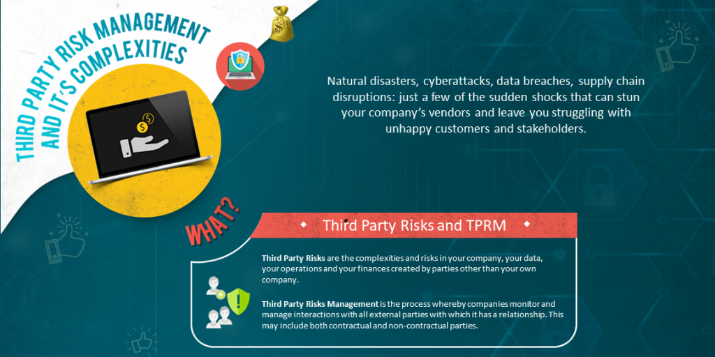 Third Party Risk Management and its Complexities