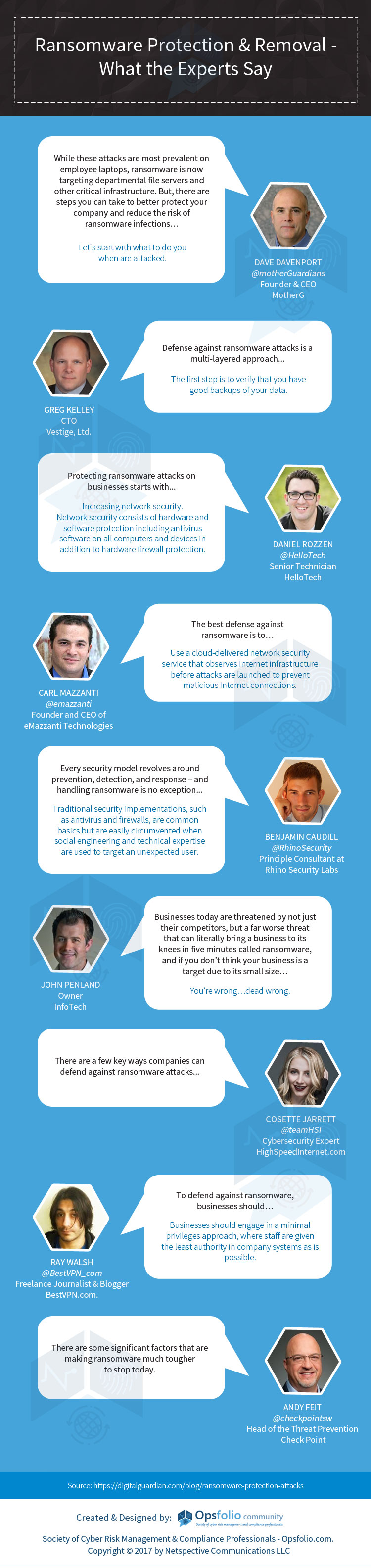 Ransomware Protection & Removal - What the Experts Say