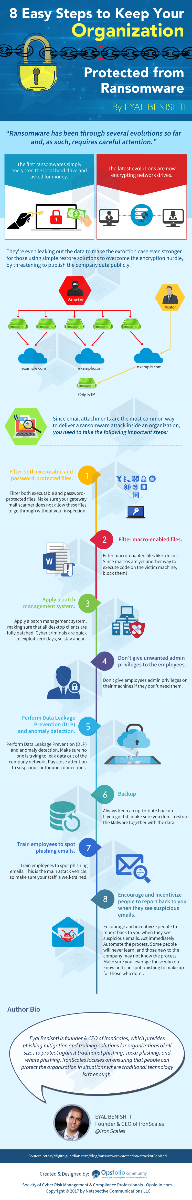 Ransomware Protection Steps