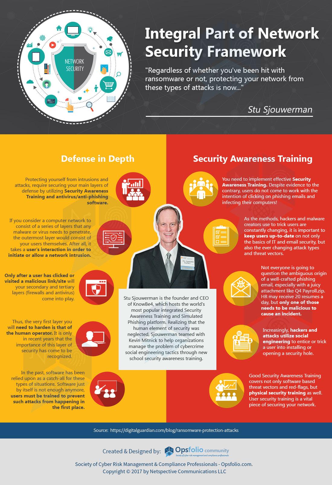 Network Security Framework