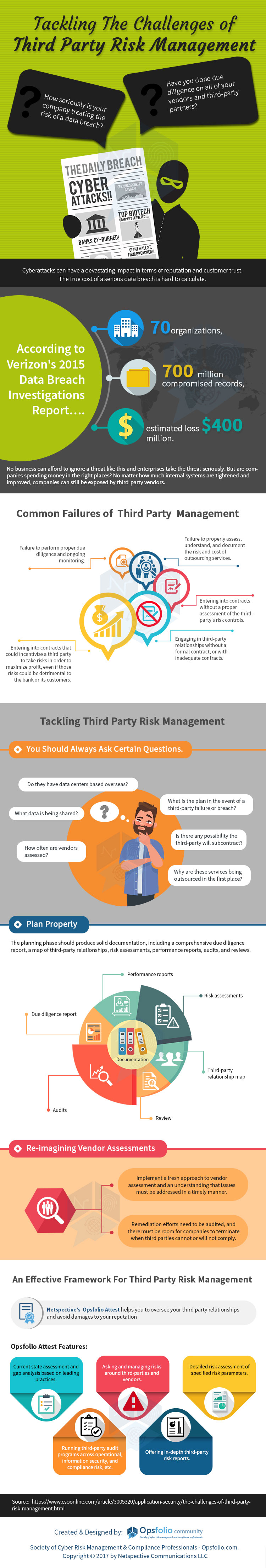Third Party Risk Management Challenges