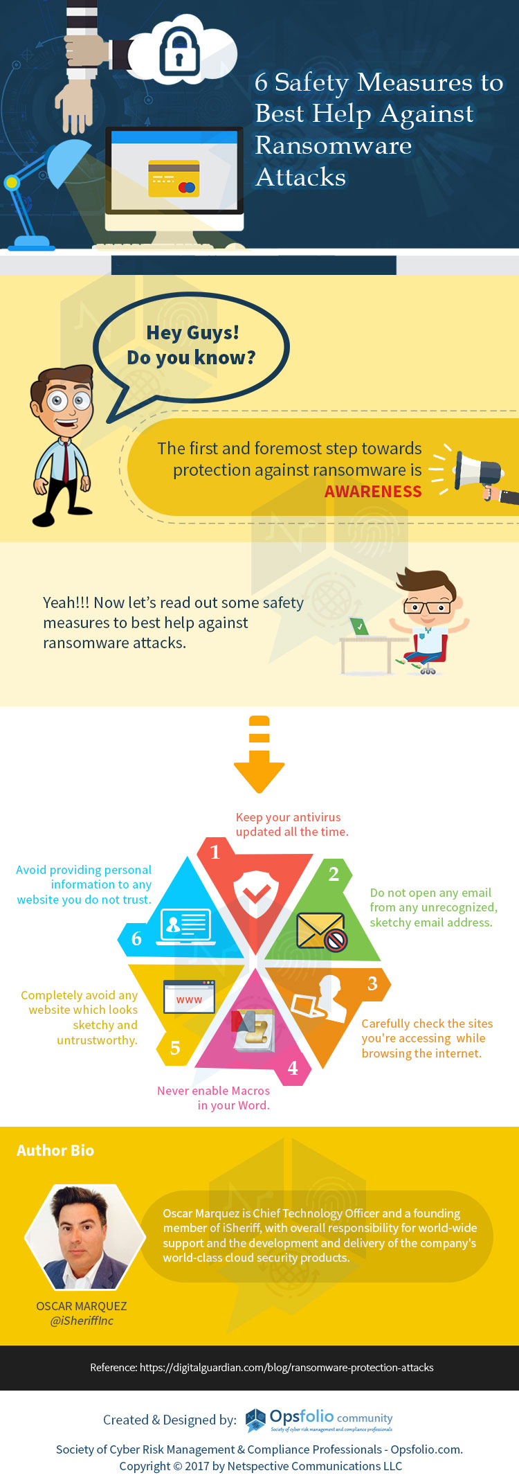 Ransomware Safety Measures